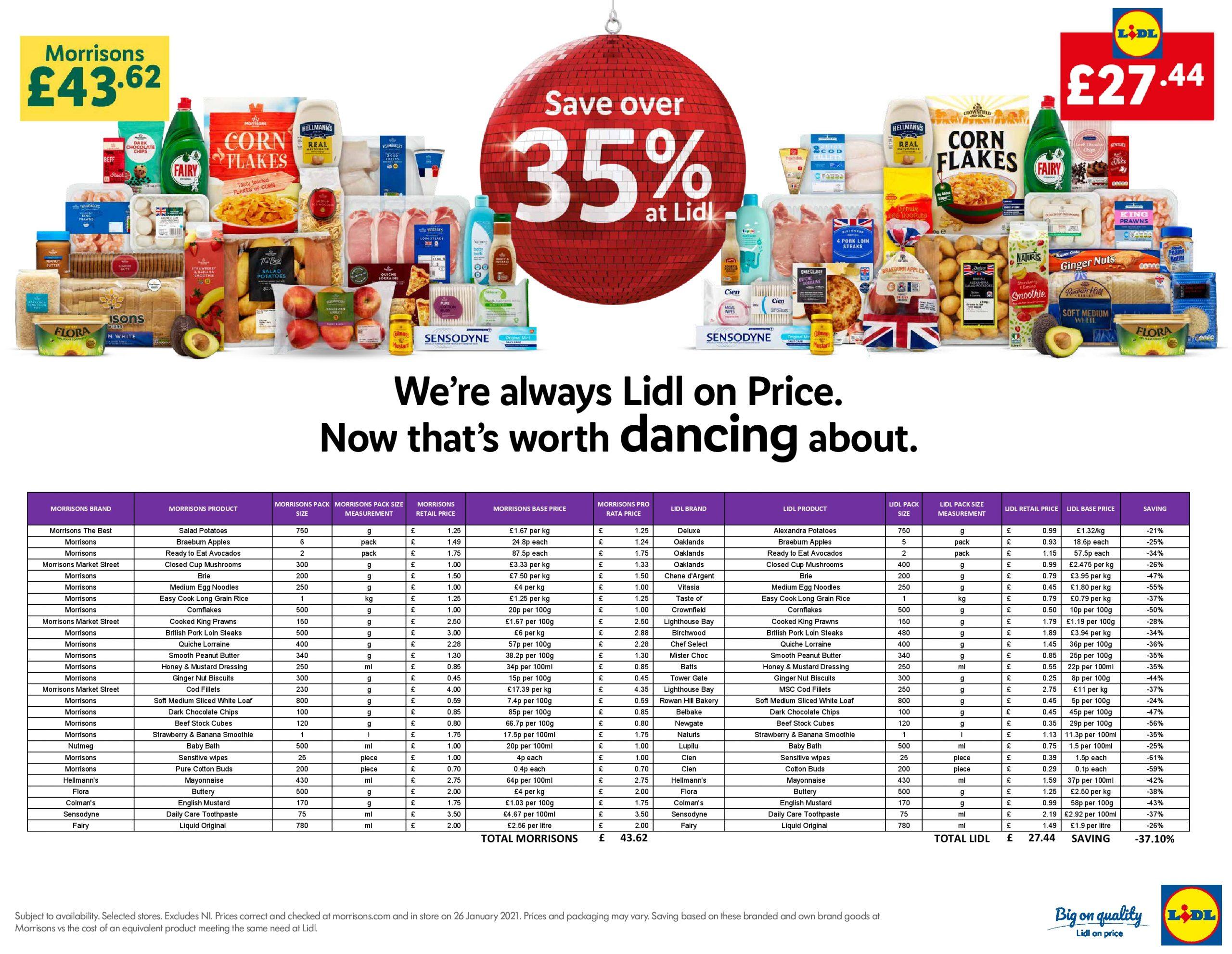 LiDL VS Morrisons Price Comparison! Save over 35% At LiDL
